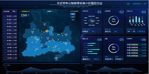 大数据情报分析平台