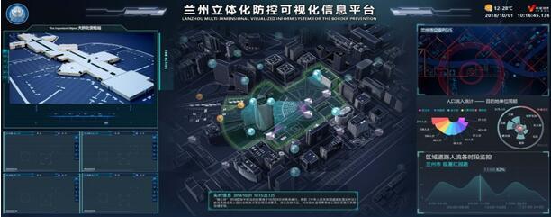 警务数据可视化展示系统