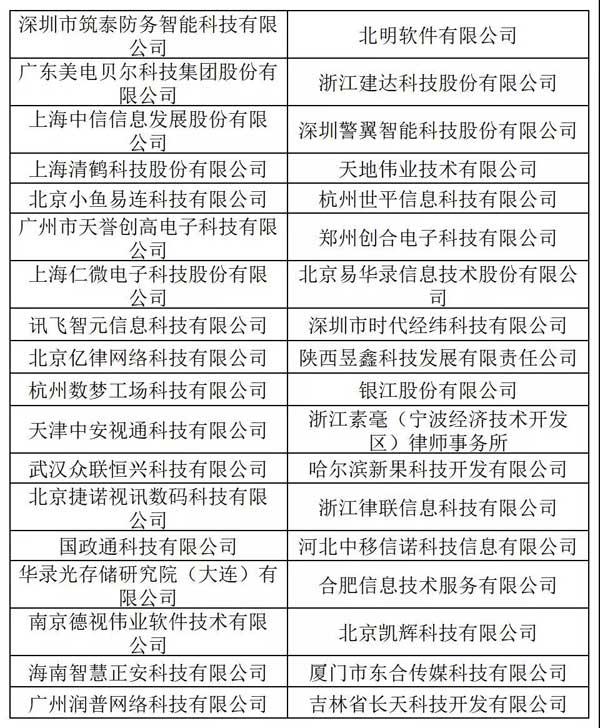 2019全国政法智能化建设优秀解决方案提供商名单   (排名不分先后)