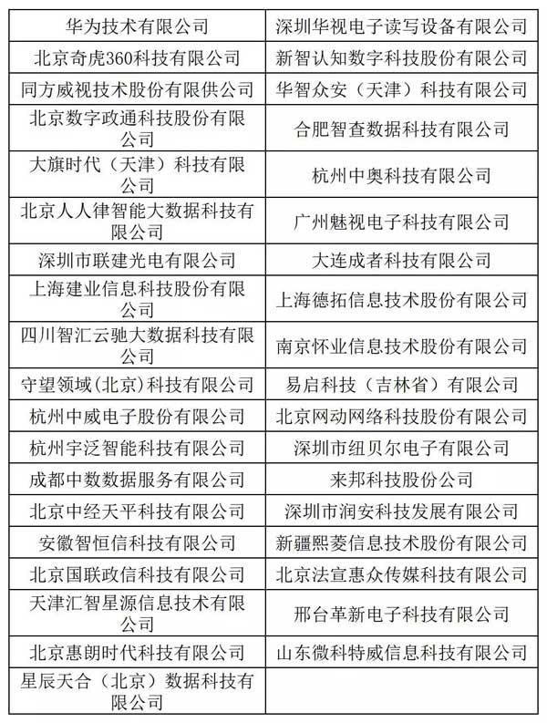 2019全国政法智能化建设优秀创新产品单位名单   (排名不分先后)