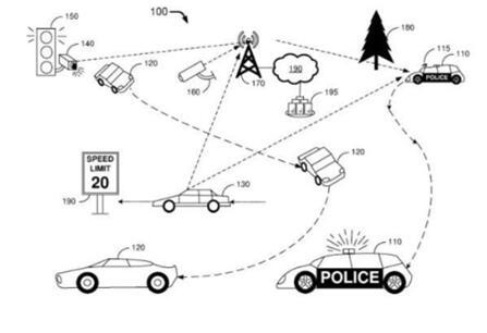 自动化警车执法