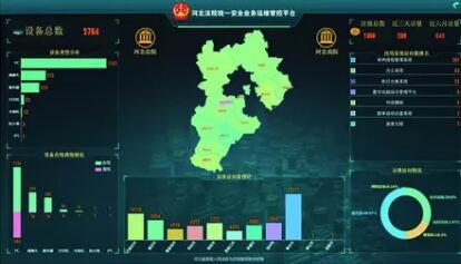 河北省高级人民法院统一安全业务...