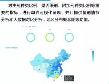智能量刑辅助系统—广东省广州市...