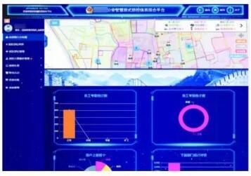 智慧公安网格可视化管理系统