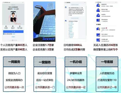 民生警务深微平台—广东省深圳市...