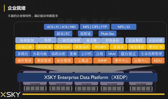 基于XEDP软硬件解耦的统一存储平台